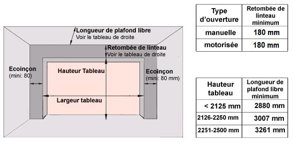 Porte de garage sectionnelle fiche technique