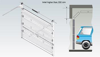 Porte de garage sectionnelle standard